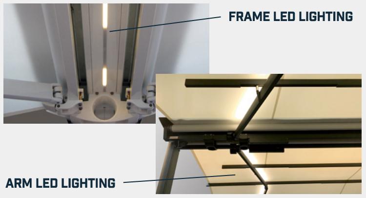 LED Frame & Arm Lighting